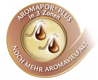 AromaporenPLUS