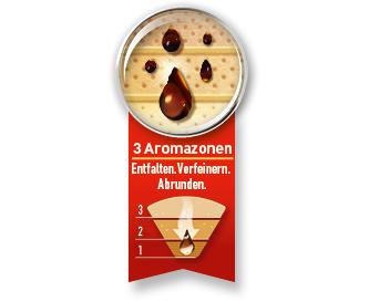 Mit Aromapor® Papier