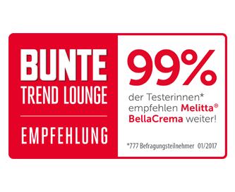 Besser geht's kaum – 99% Weiterempfehlung für Melitta BellaCrema