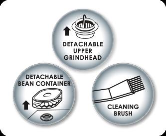 Abnehmbarer Bohnenbehälter