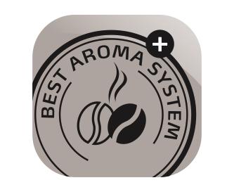 Best Aroma System Plus