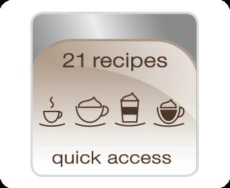 21 Kaffeerezepte