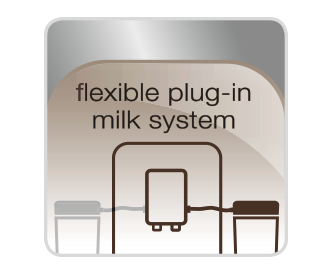 Flexibles Plug-in Milchsystem