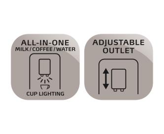 All-in-one-Auslauf
