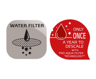 PRO AQUA Filtertechnologie