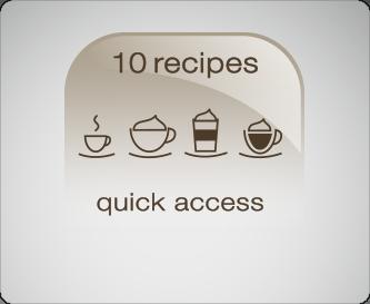 10 Kaffeevariationen